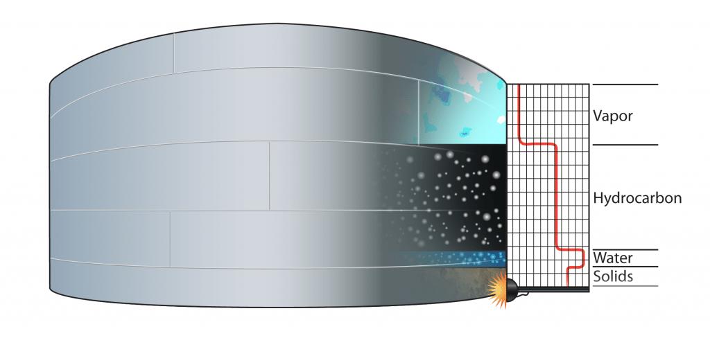 NeutronBackscatter