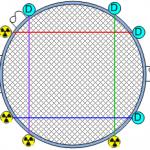 Orientation-Grid